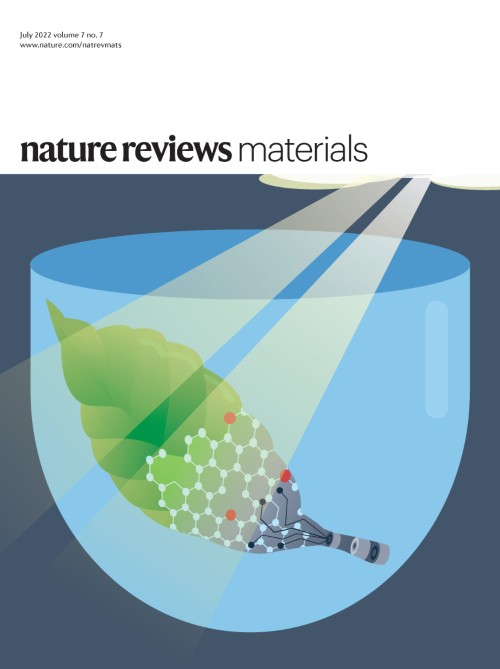Nature Reviews Materials