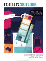 Nature Outlook: Assessing Science