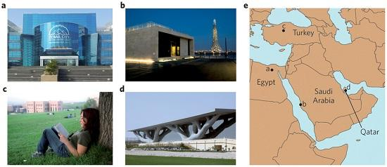 a, Zewail City. b, KAUST. c, Bilkent. d, Qatar Foundation. e, Geographical position of these institutions.