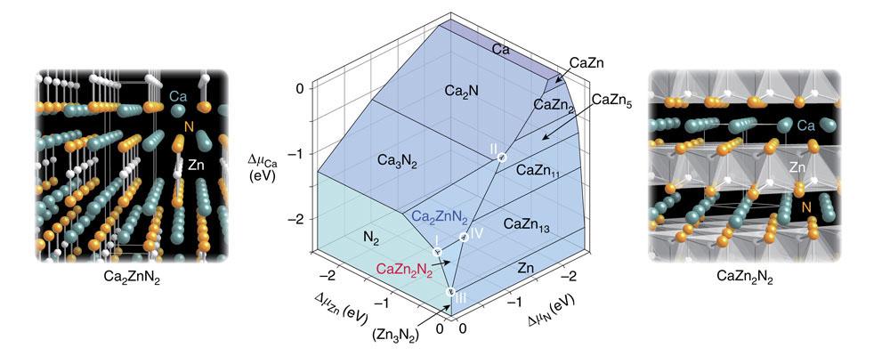 豊富な元素で構成される窒化物半...